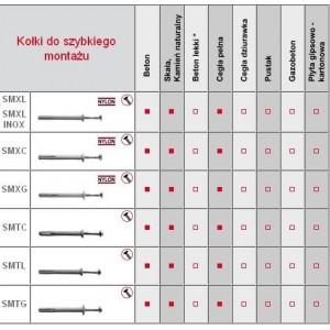 Altusen - Listwa zasilająca eco PDU PE-7216G 16-gniazd over IP
